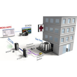 Gas Pipeline Monitoring System for Hospitals