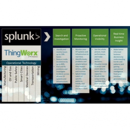 Splunk Partnership Ties Together Big Data & IoT Services