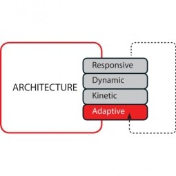 Adaptive Architectures