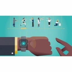 Wearables or Wearable Technology