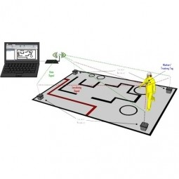 Indoor Positioning System (IPS)